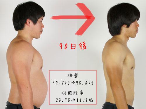 落ち ない の 脂肪 お腹